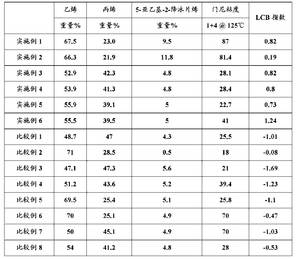 Figure CN104768986AD00211