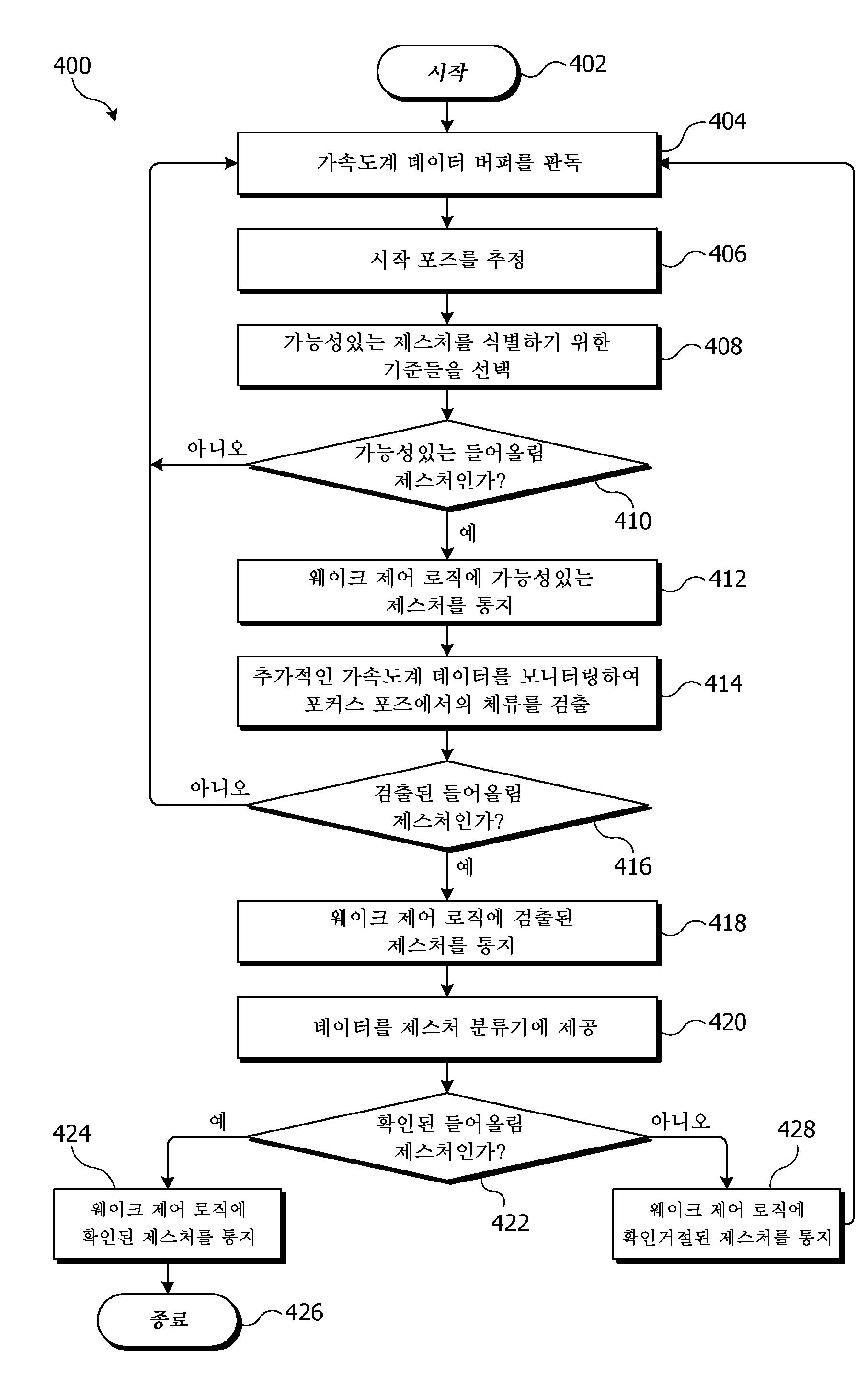 Figure 112018092812498-pat00049