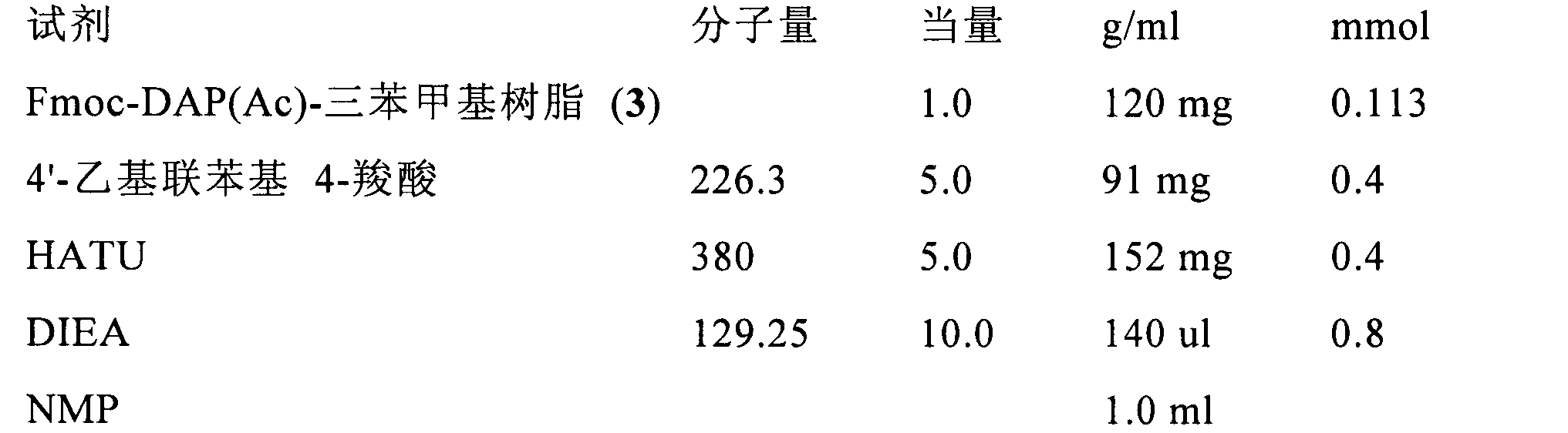 Figure CN102267924AD00753