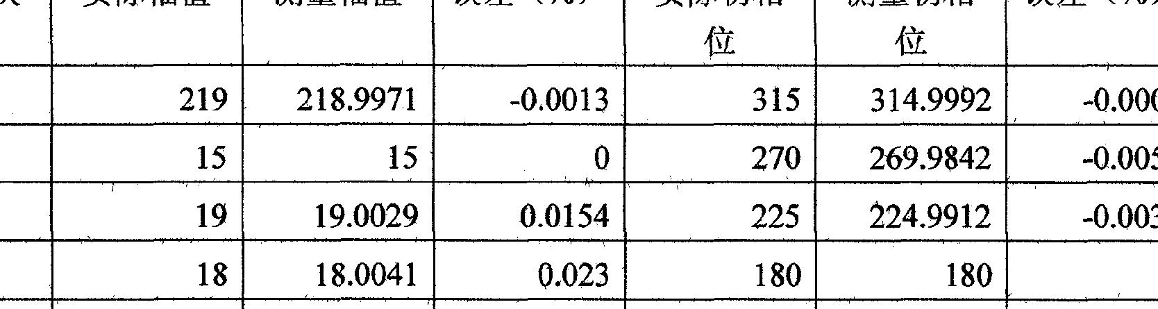 Figure CN101915874BD00071