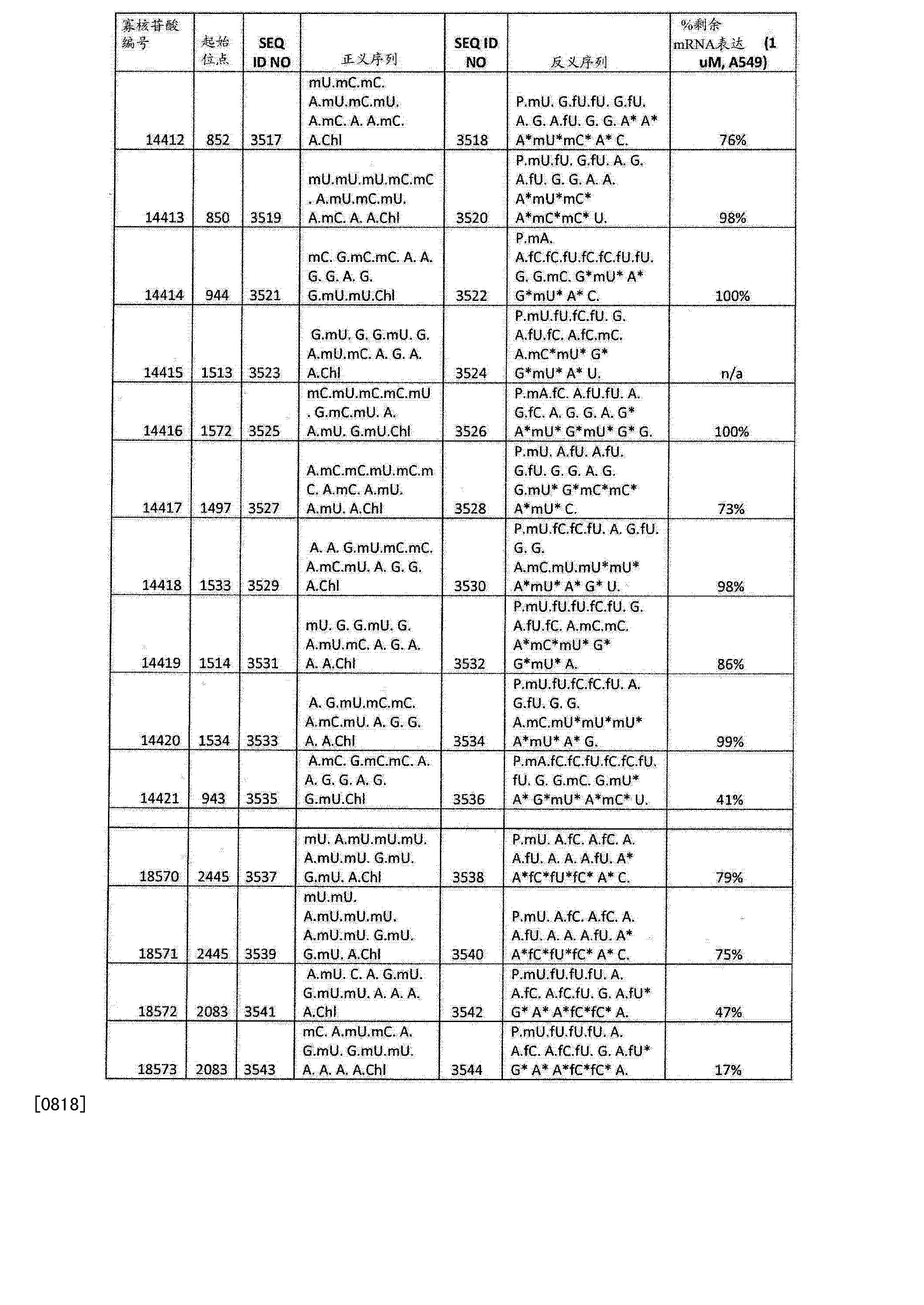 Figure CN103108642BD02001