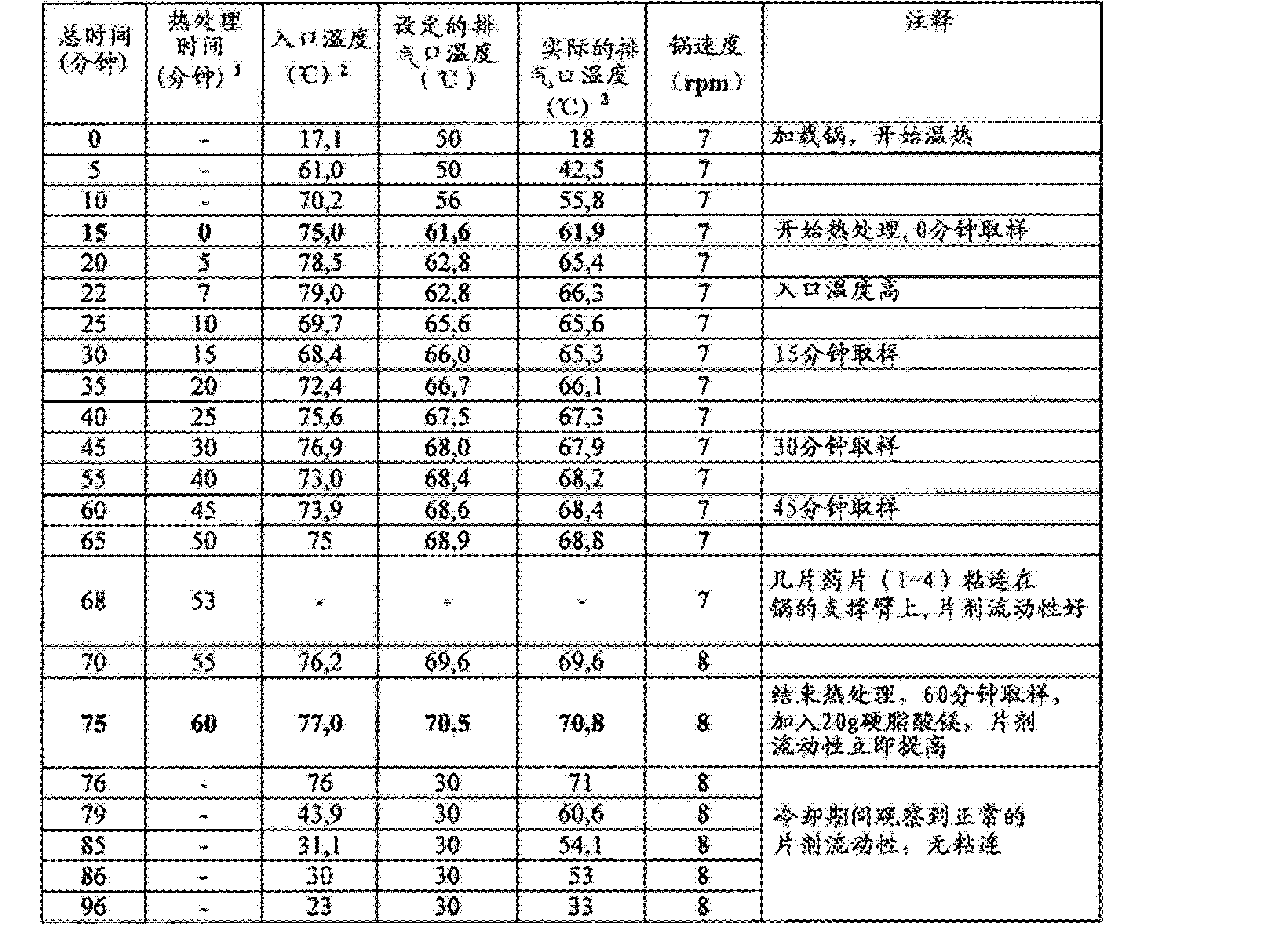 Figure CN102688241AD00961