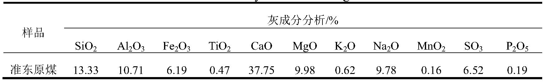 Figure PCTCN2016081961-appb-000002