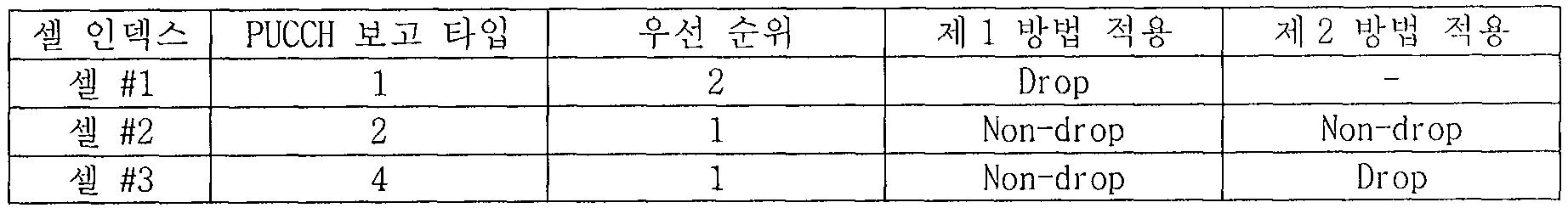 Figure 112011502155947-pat00029