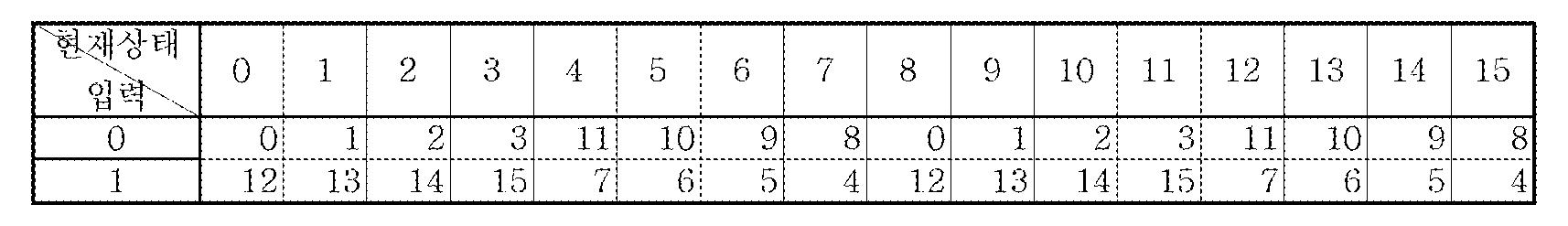 Figure 112005051695892-pat00046
