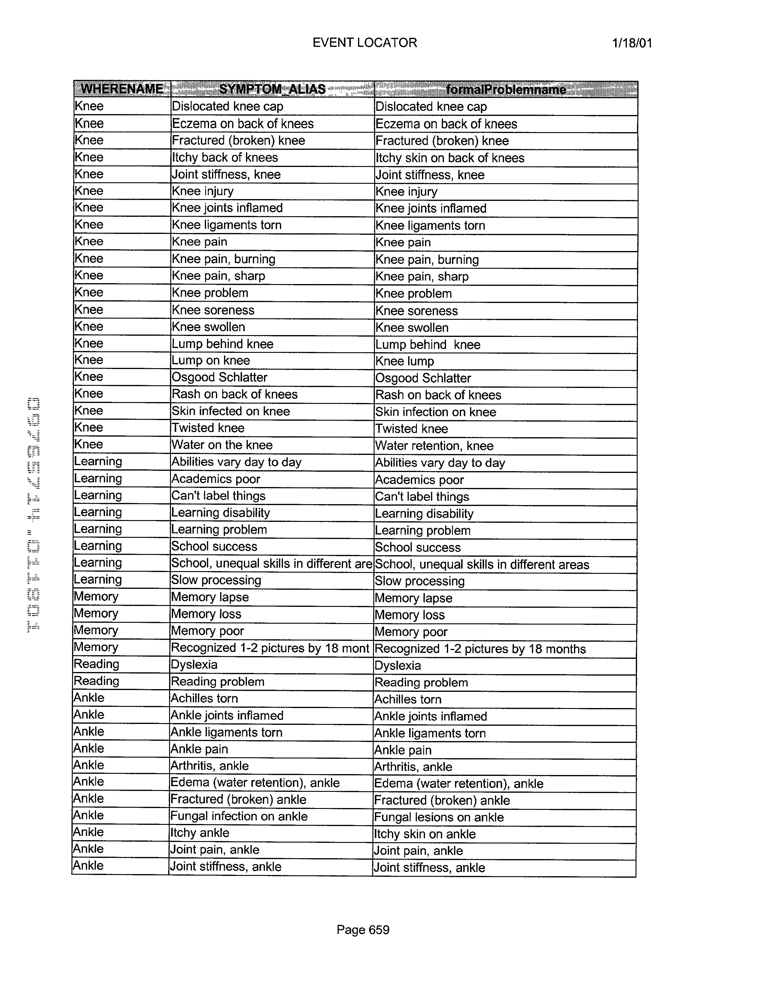 Figure US20030061072A1-20030327-P00660