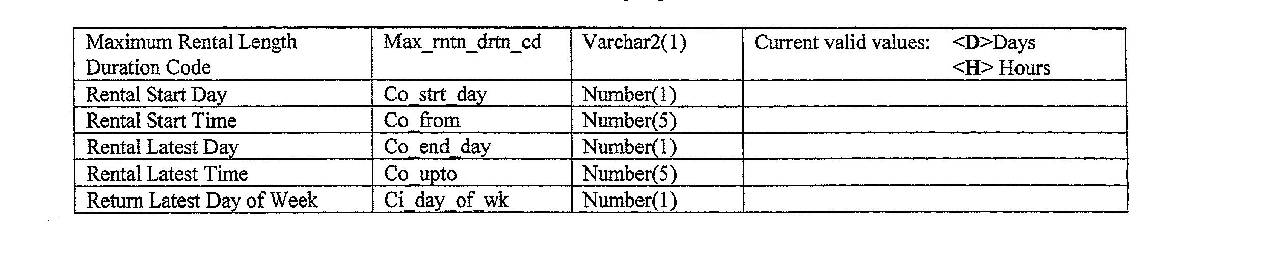 Figure US20030125992A1-20030703-P00866