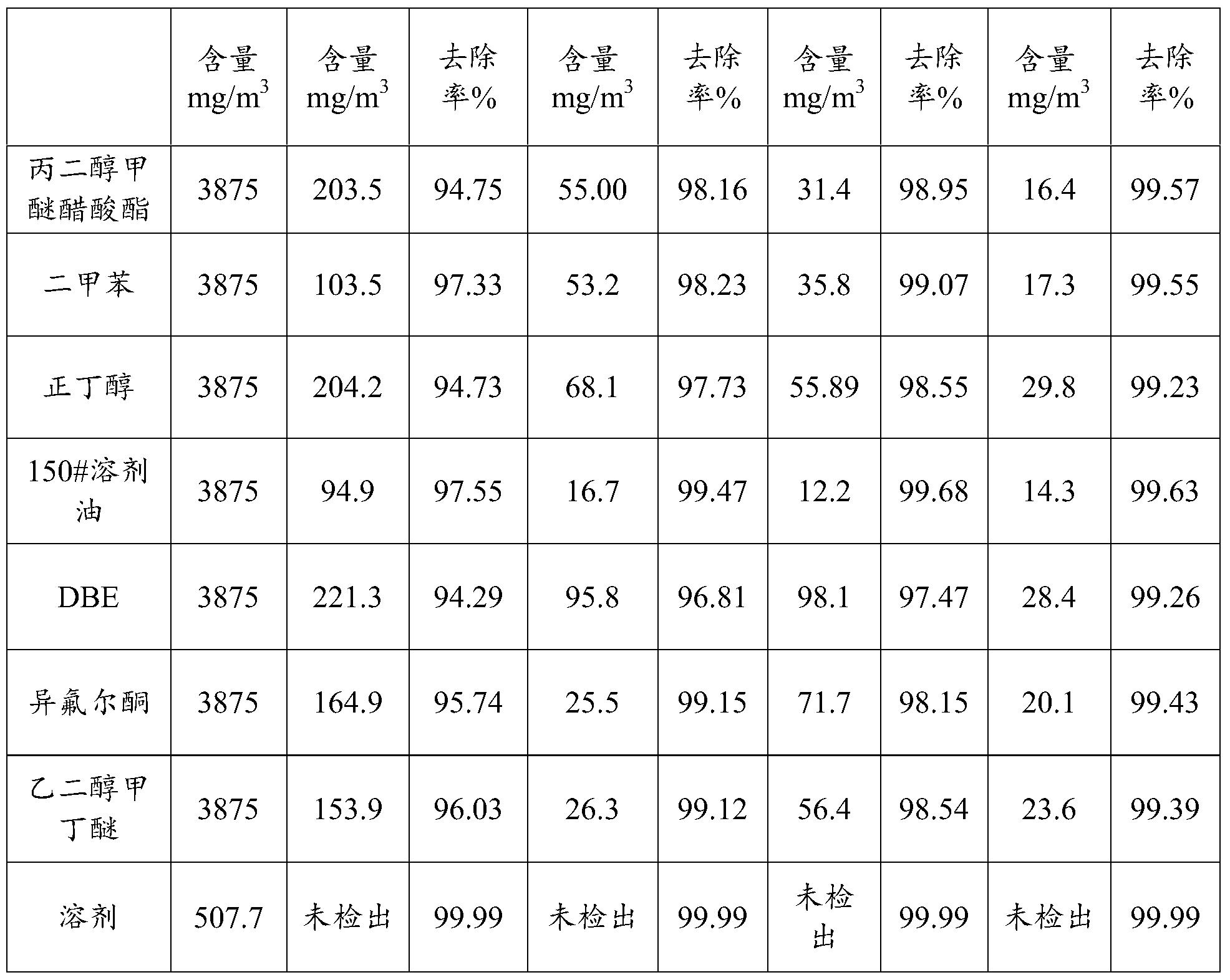 Figure PCTCN2015081356-appb-000006