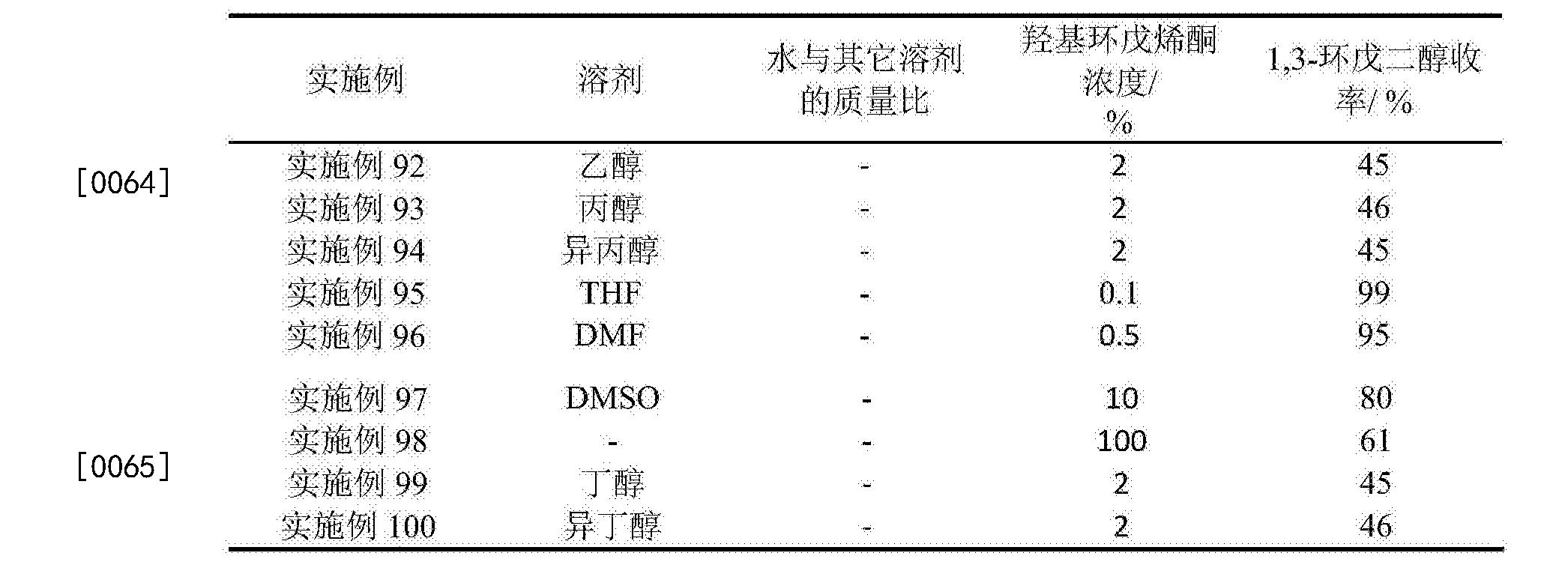 Figure CN106866364AD00101