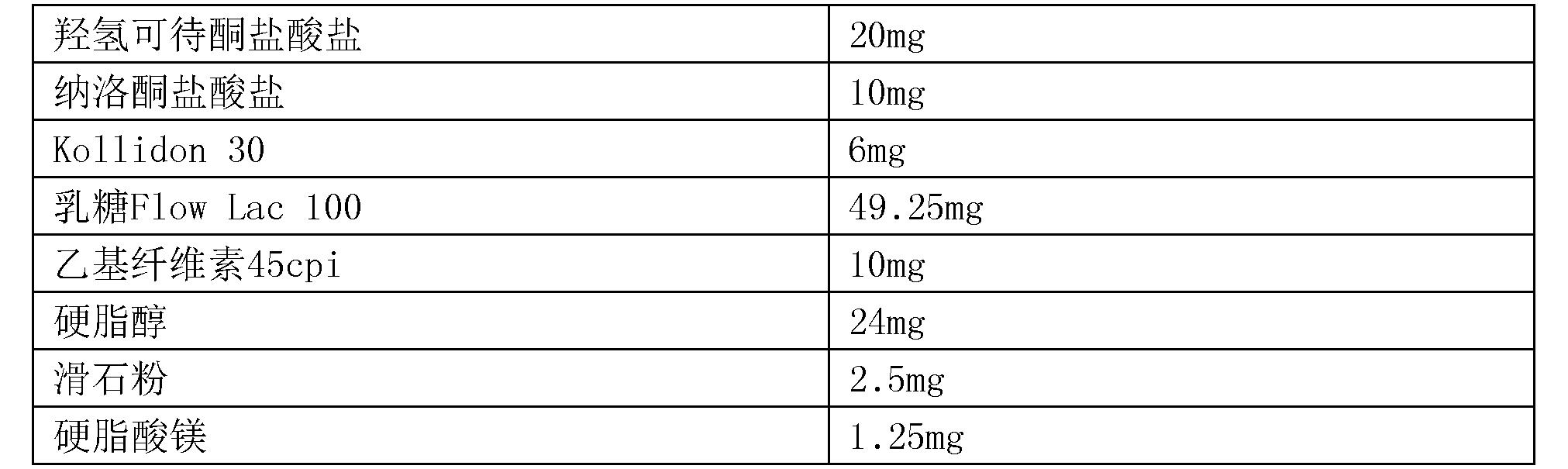 Figure CN107669681AD00141