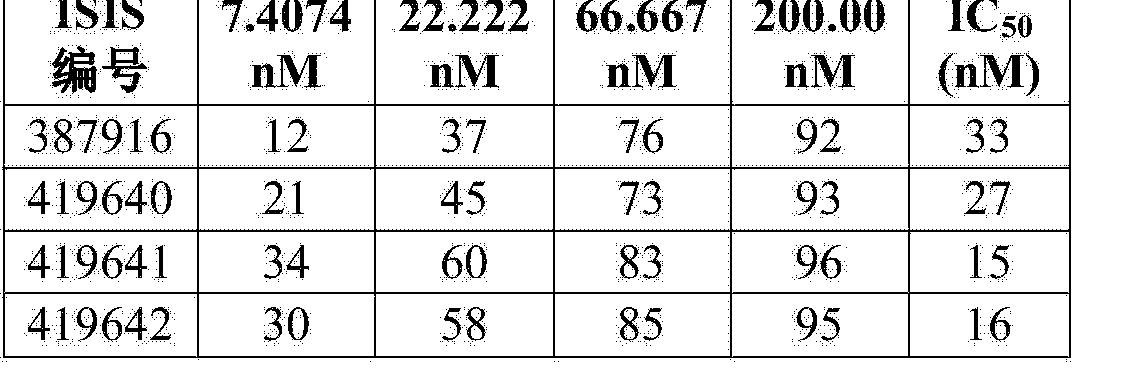 Figure CN104894129AD00451
