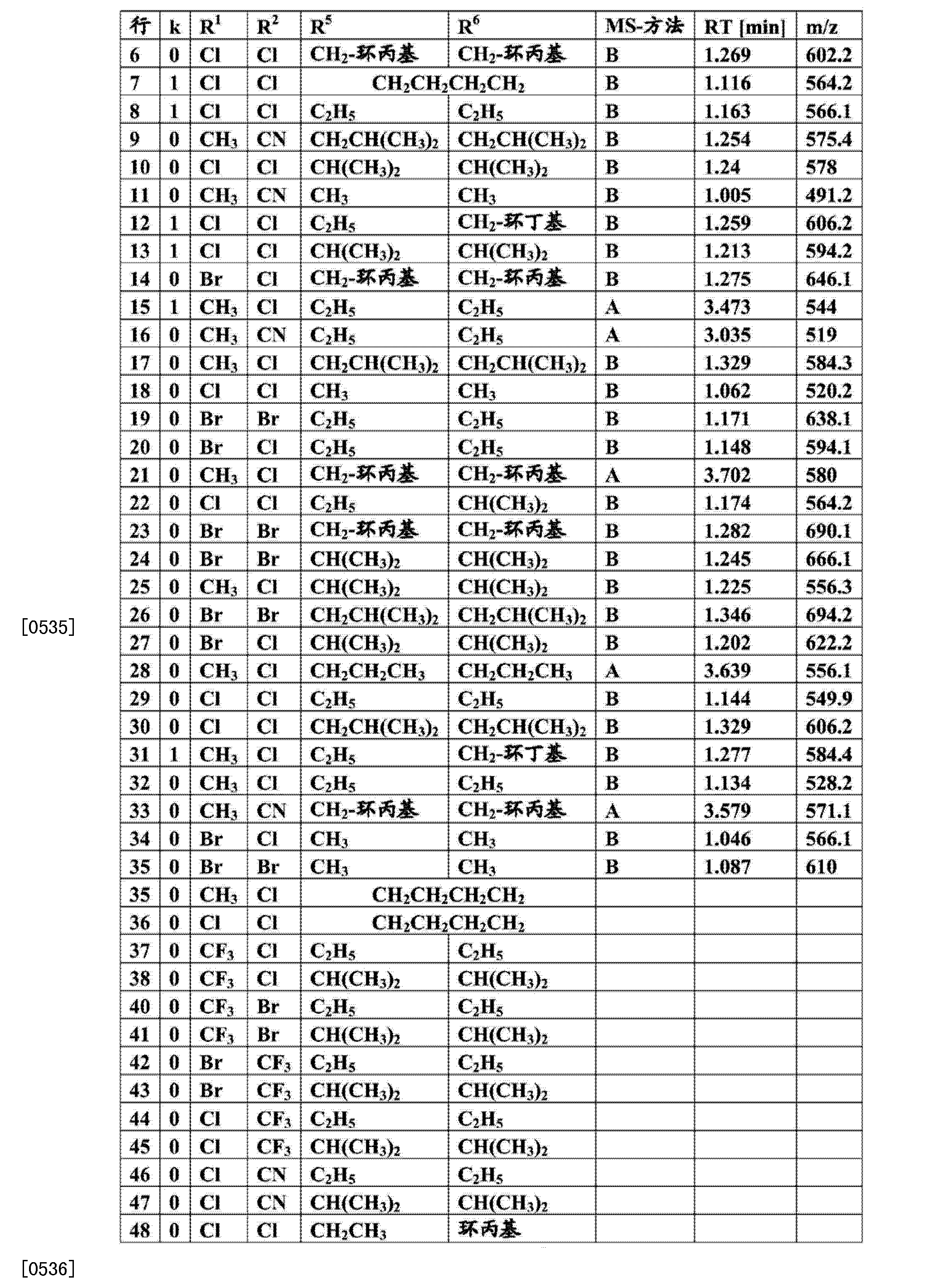 Figure CN103827103AD00751