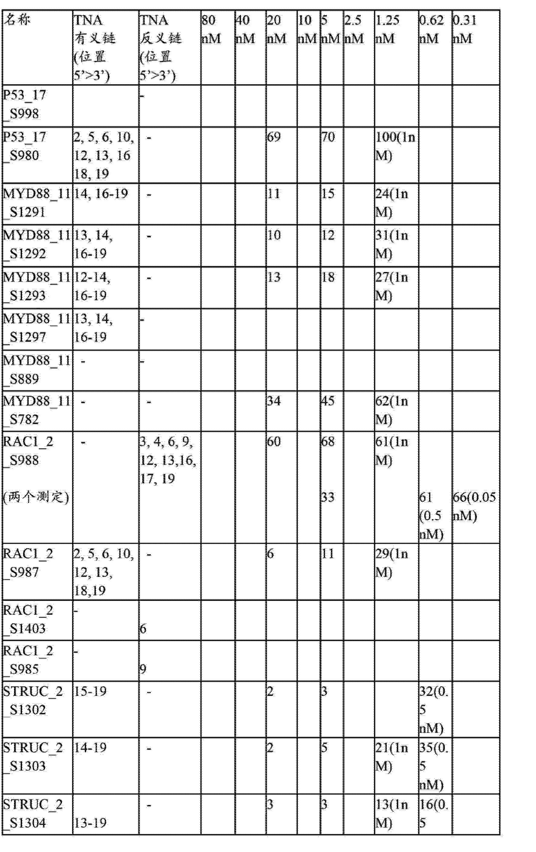 Figure CN103298939AD00831