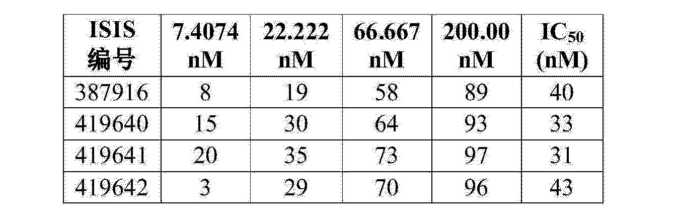 Figure CN104894129AD00491