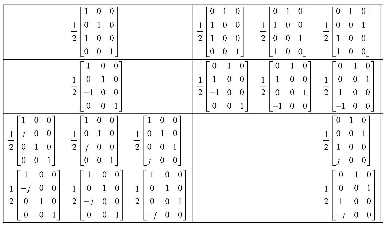 Figure 112010009825391-pat01249