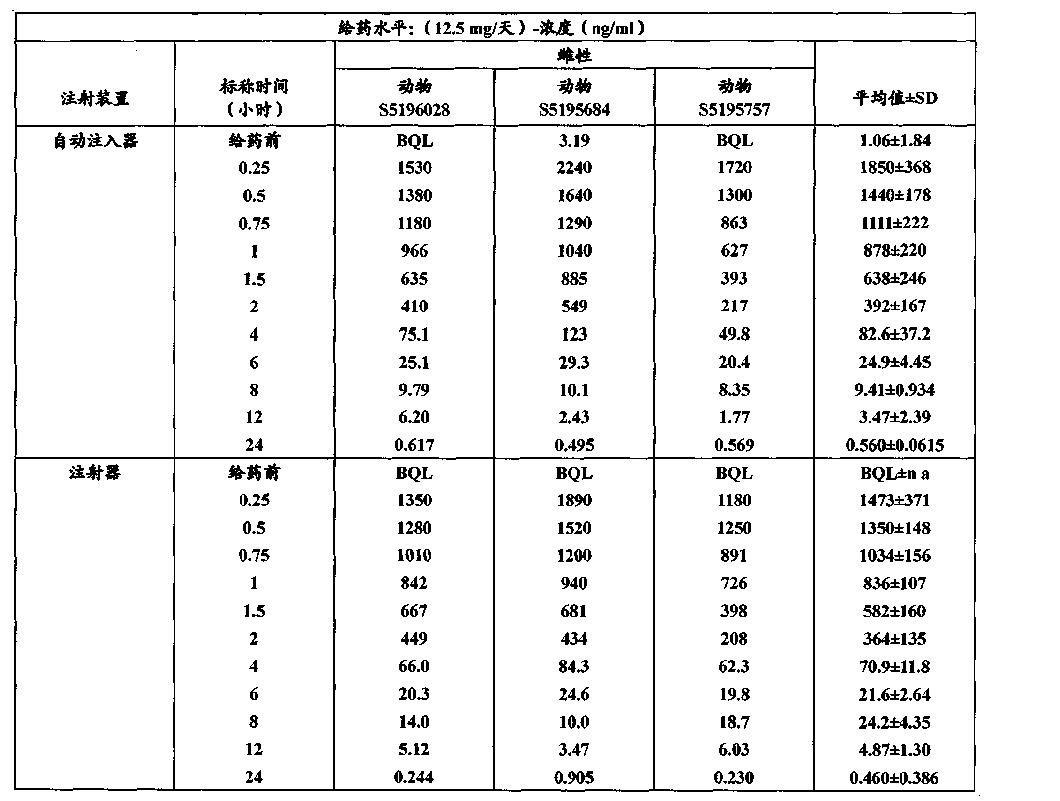 Figure CN102612381BD00381
