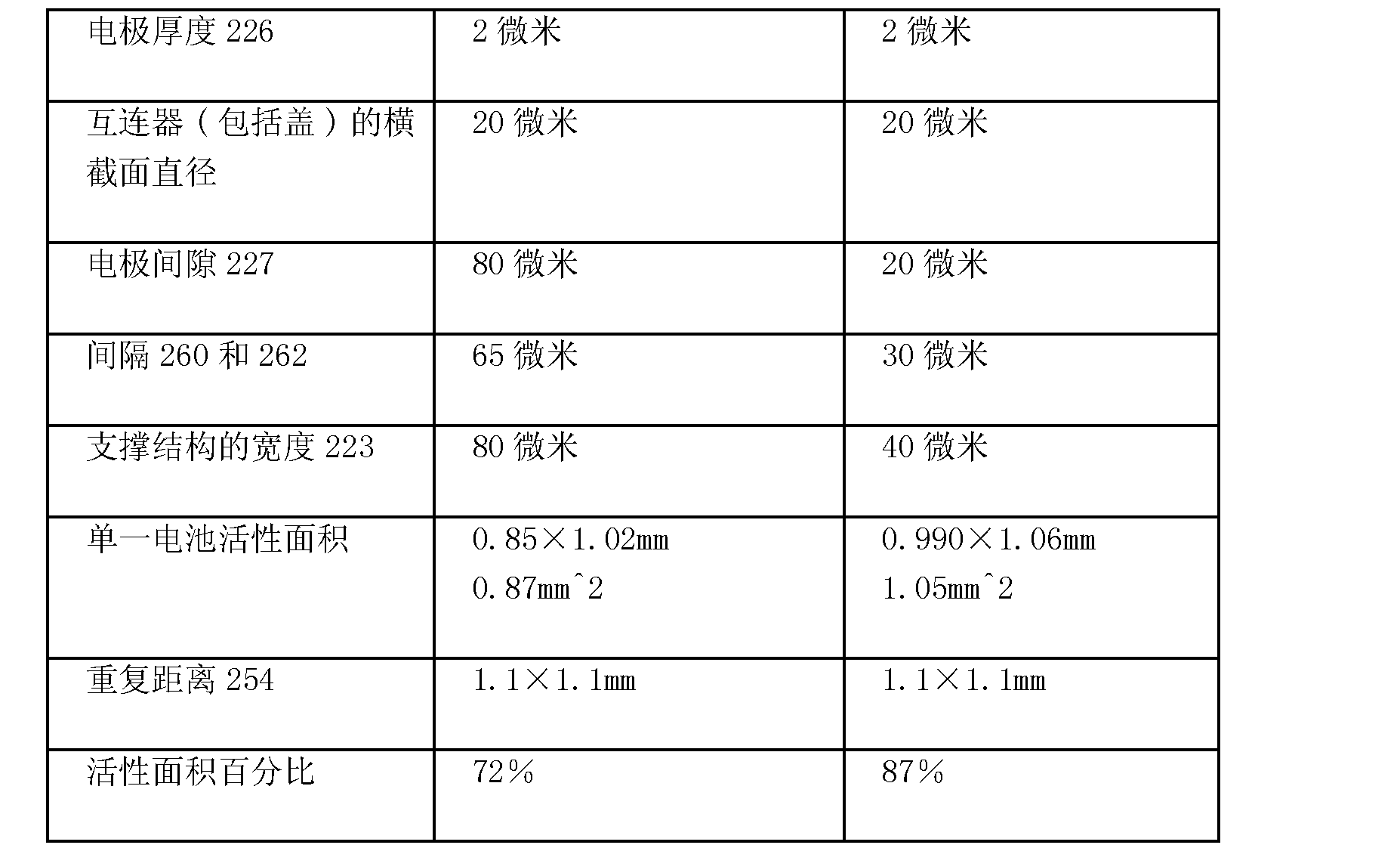 Figure CN101496214BD00191