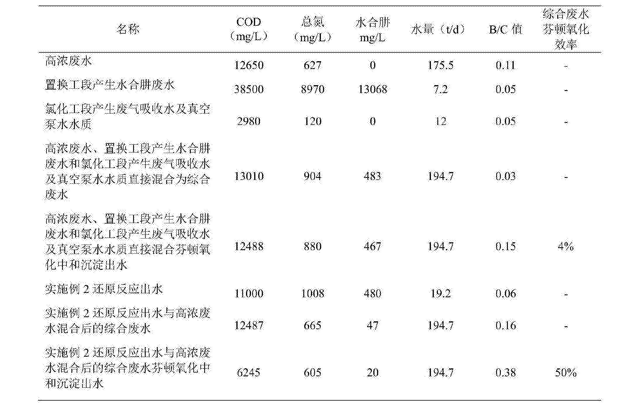 Figure CN108178448AD00081