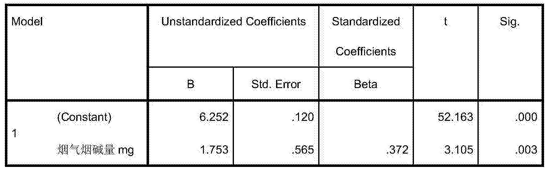 Figure CN106617274AD00112