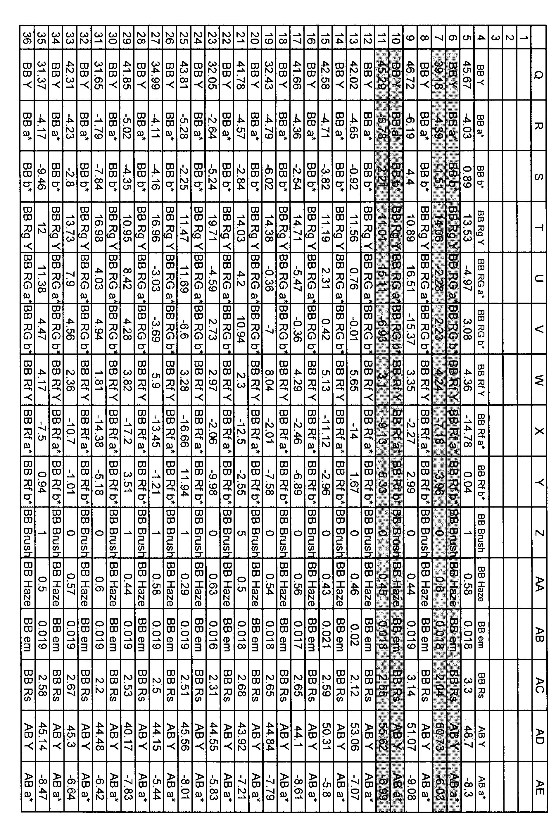 Figure 112007089054445-pct00007