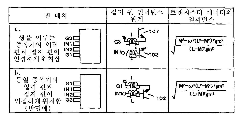 Figure 112006031052641-pat00014