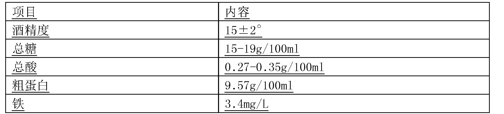 Figure CN107557224AD00062