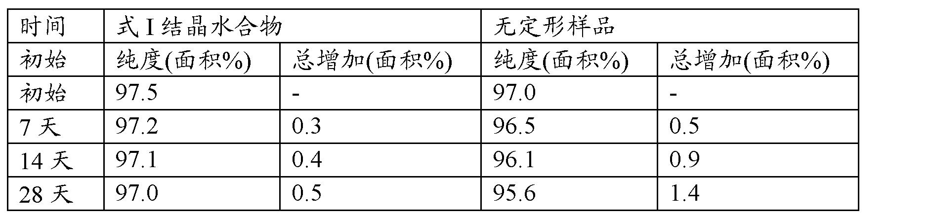 Figure CN102482312AD00261
