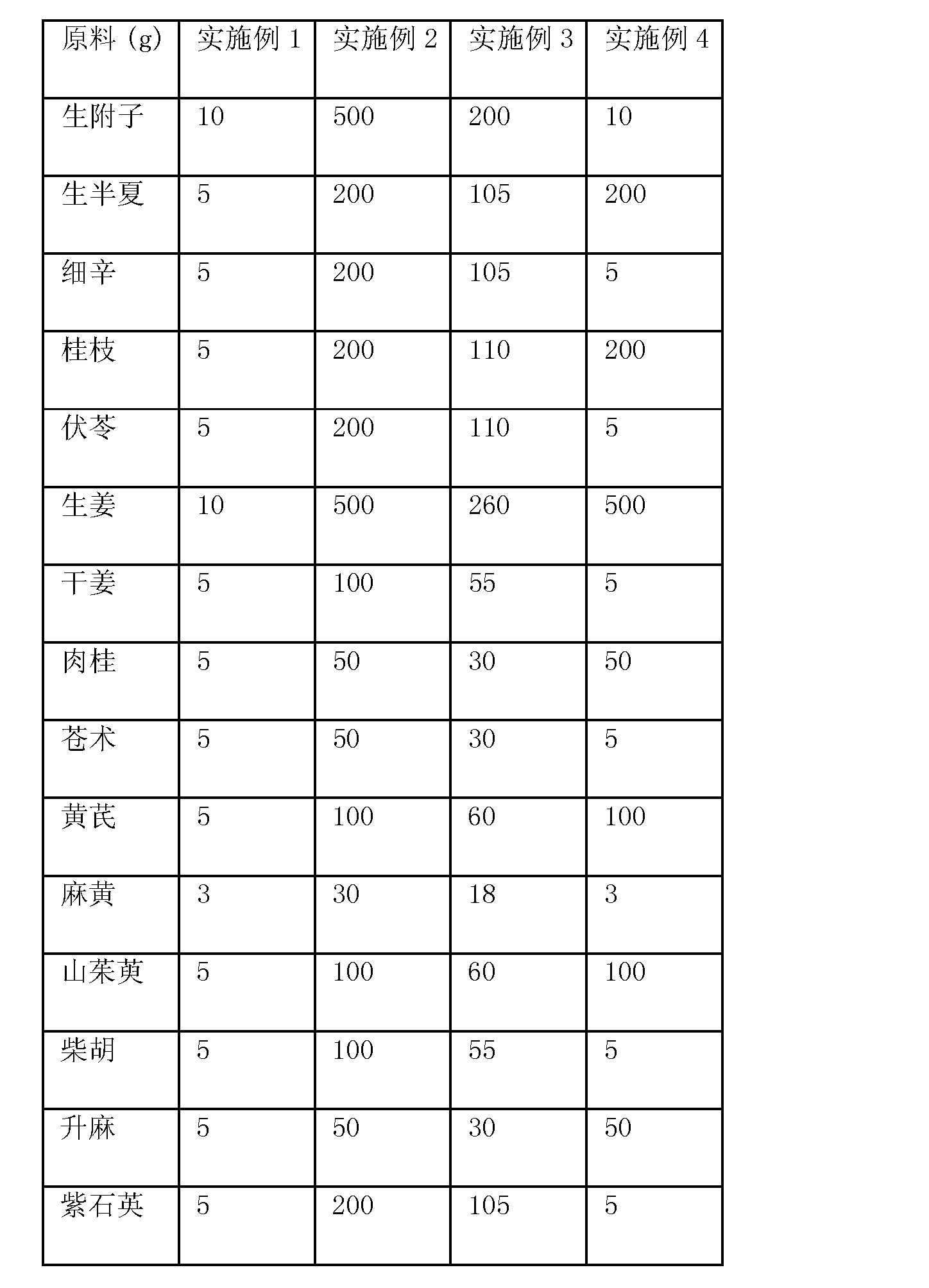 Figure CN102949698AD00061