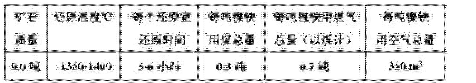 Figure CN102409126BD00111