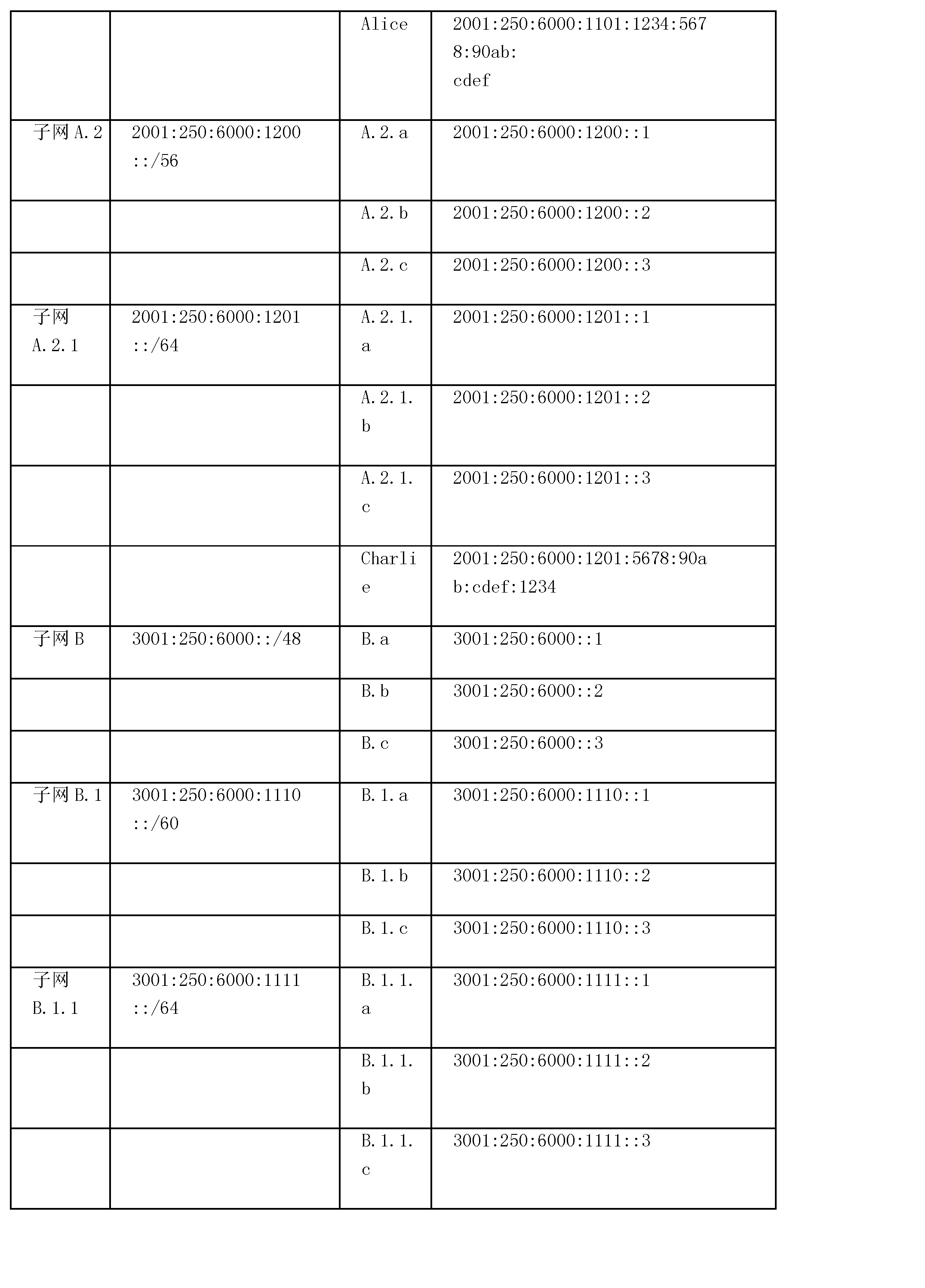Figure CN101841573BD00141