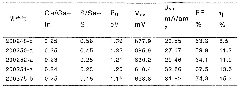 Figure 112006010888779-PCT00004