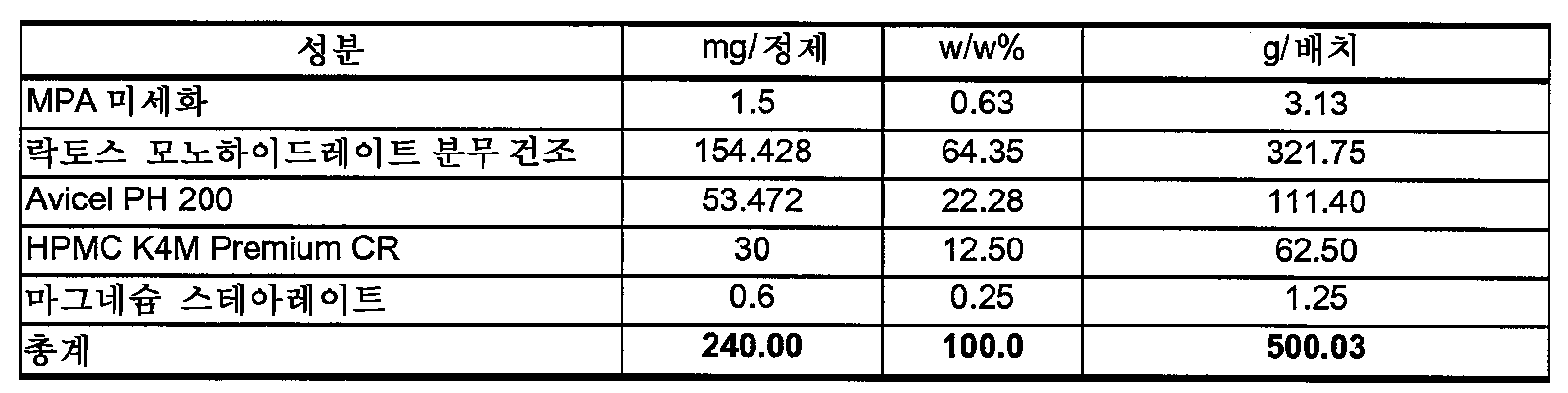 Figure 112009049300571-PCT00014