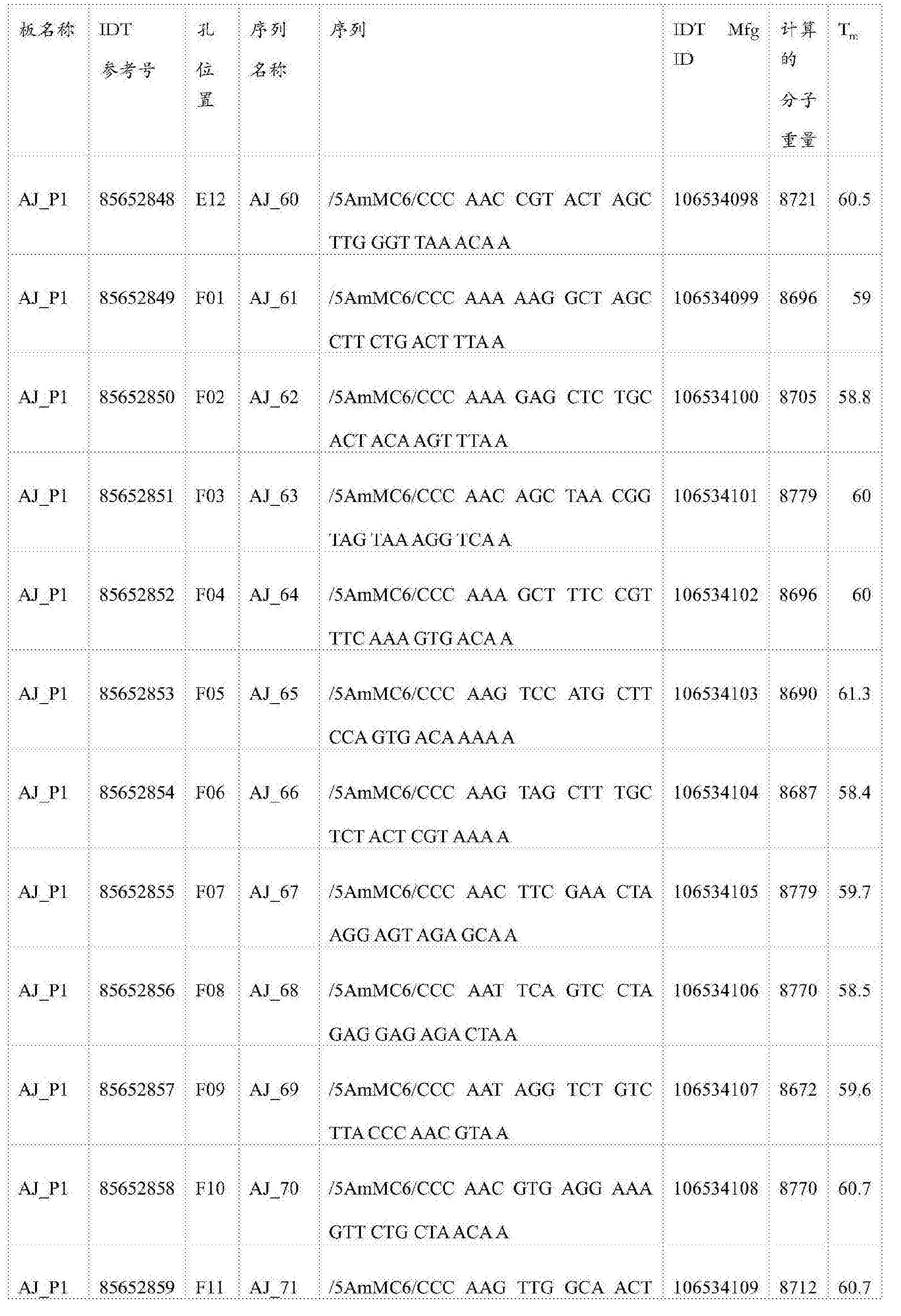 Figure CN105745528AD00381