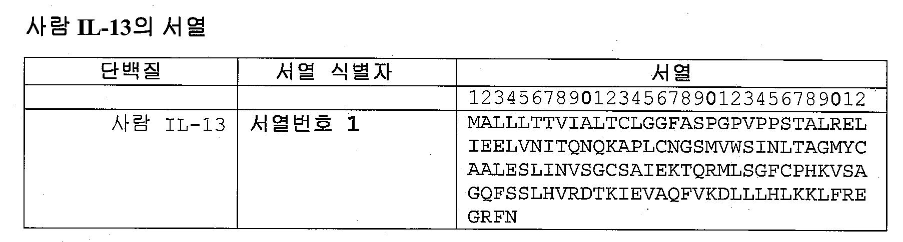 Figure 112015043114283-pat00005
