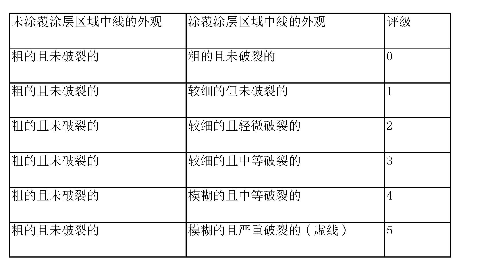 Figure CN104540909AD00223