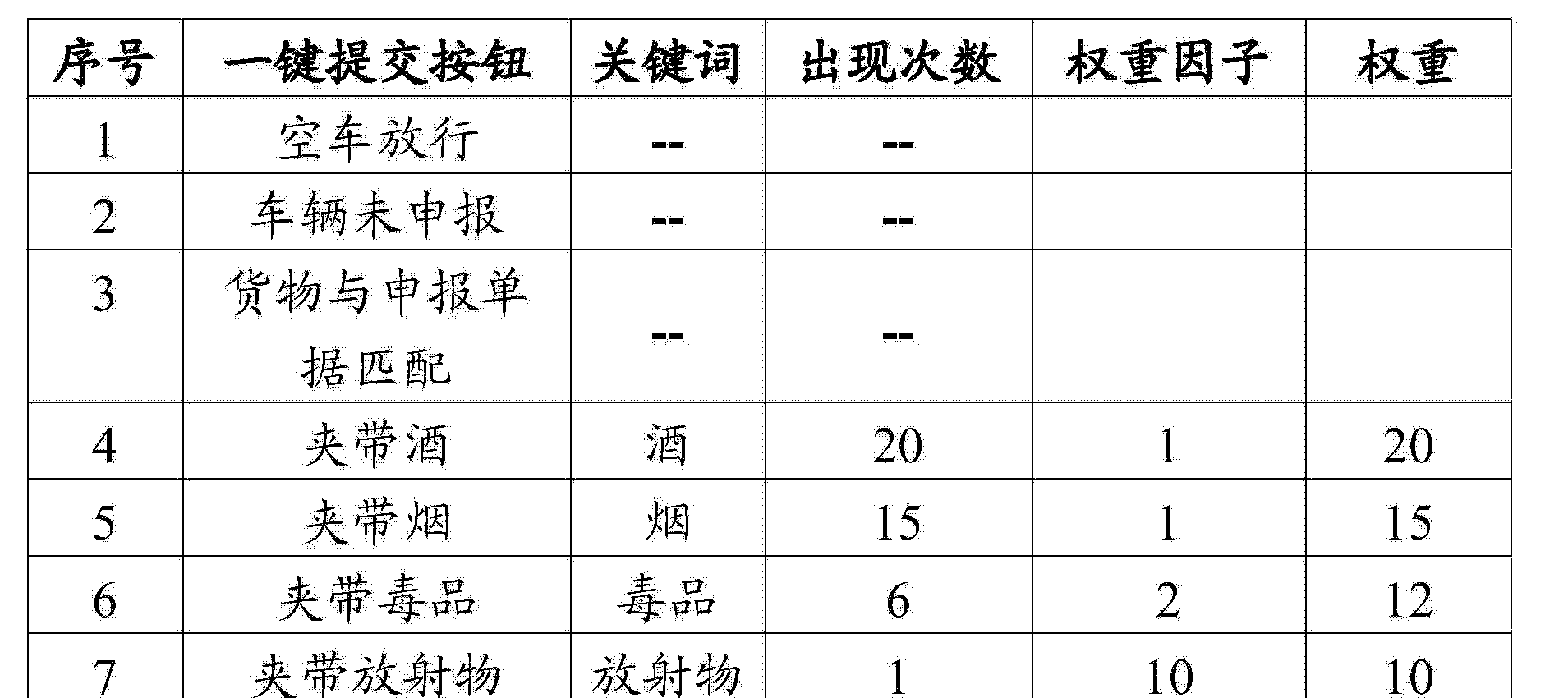 Figure CN104091058AD00081