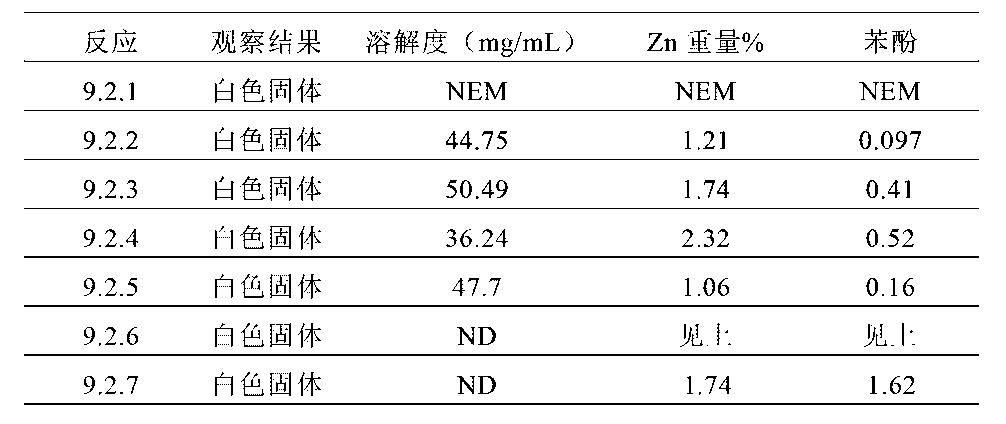 Figure CN103223160BD00612