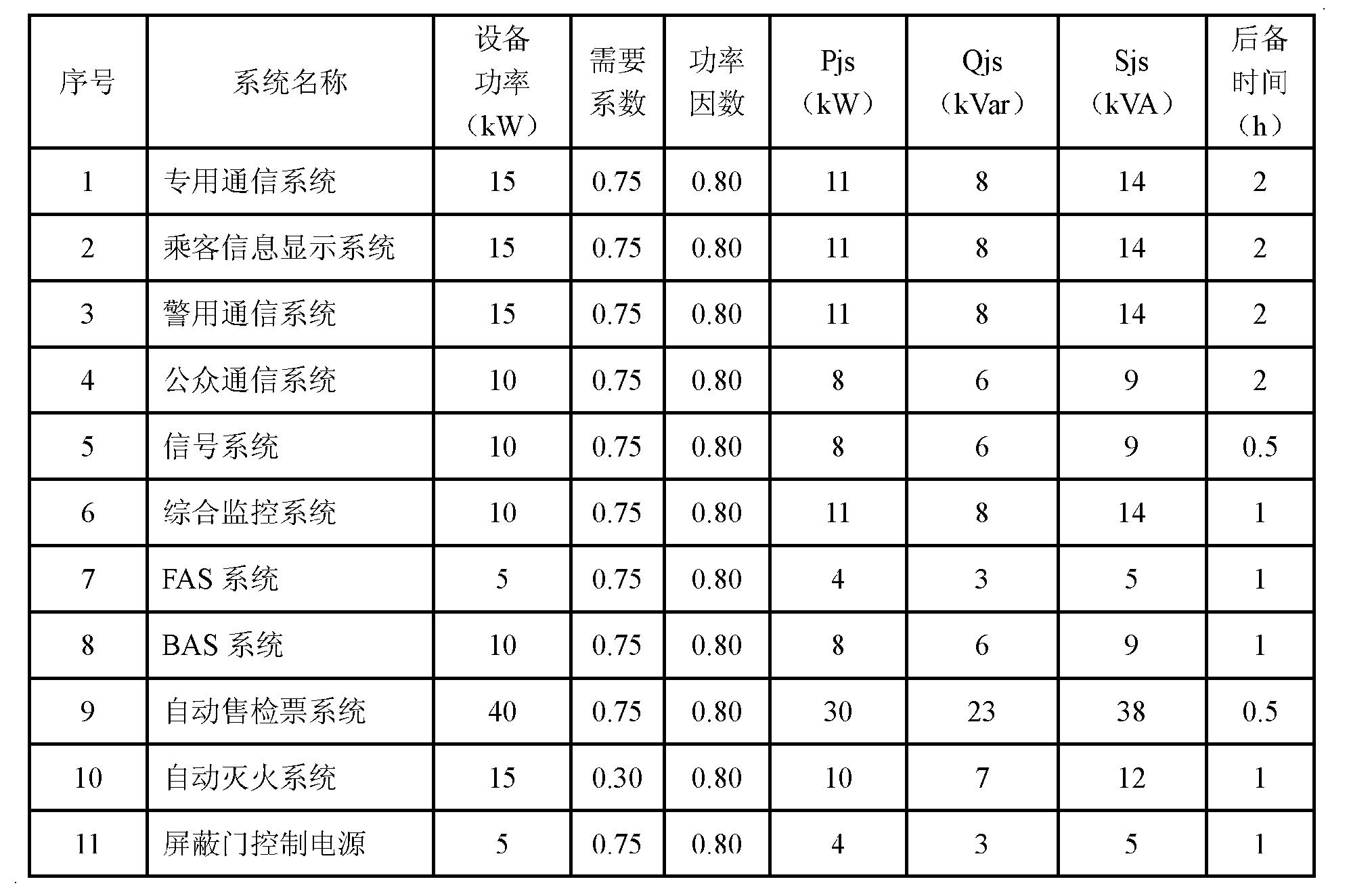 Figure CN102118058BD00111