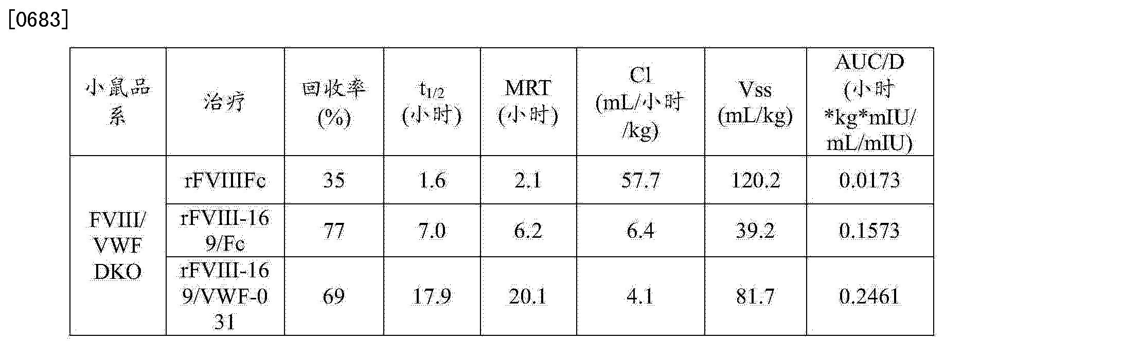 Figure CN104661674AD01371