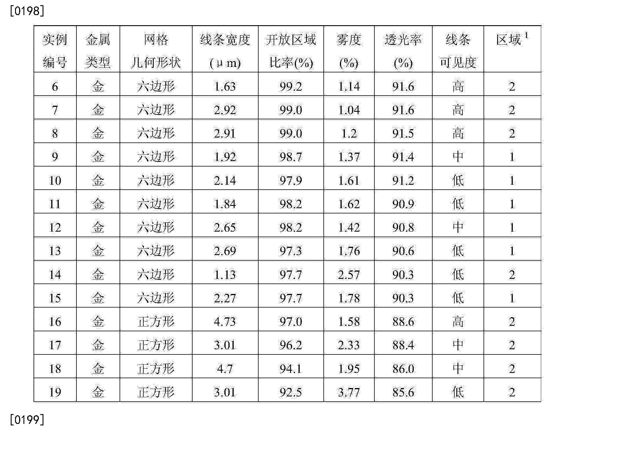 Figure CN104636016AD00281