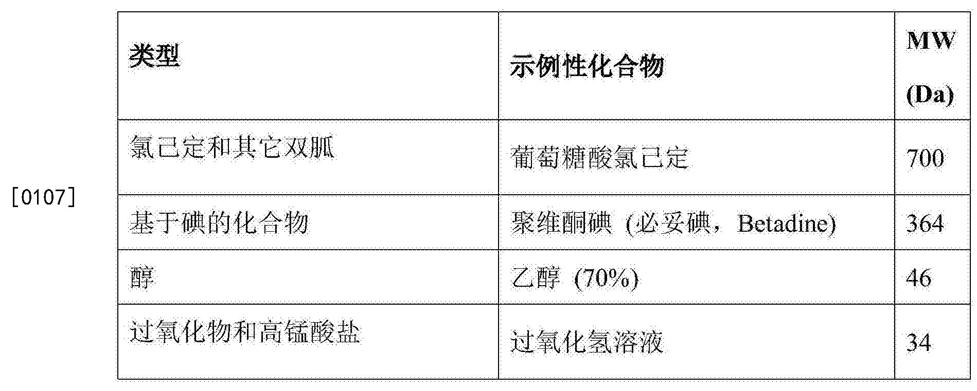 Figure CN105658200AD00181