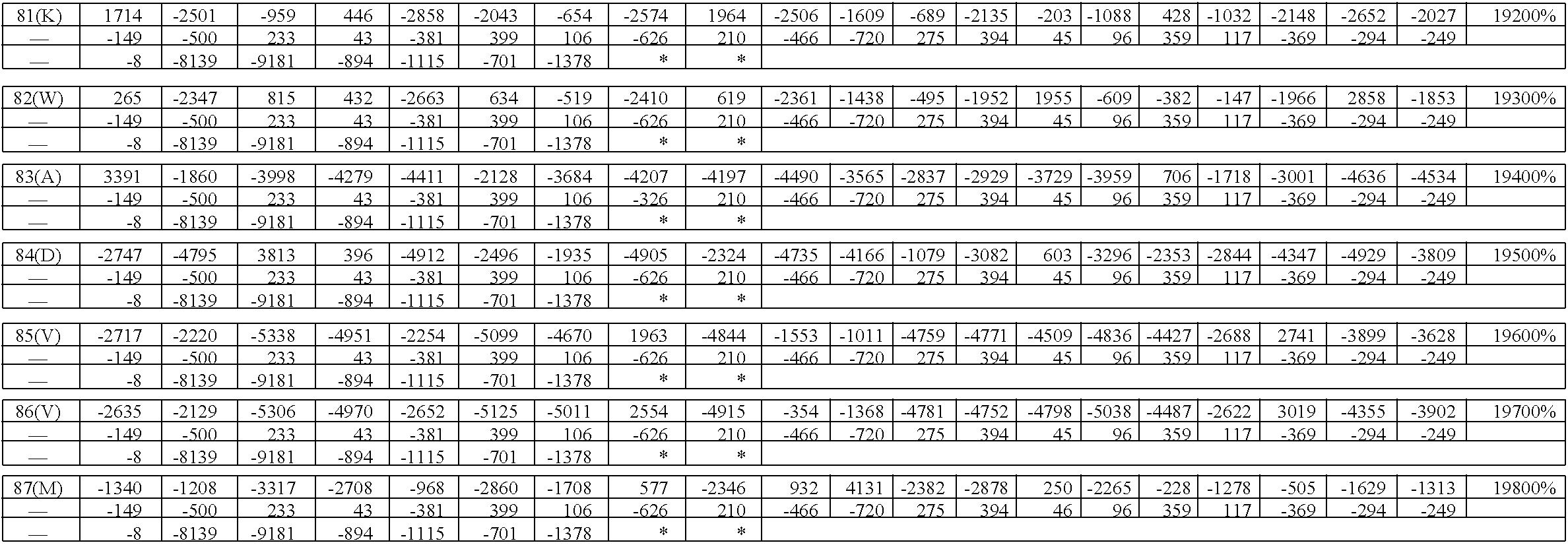 Figure US08945899-20150203-C00015
