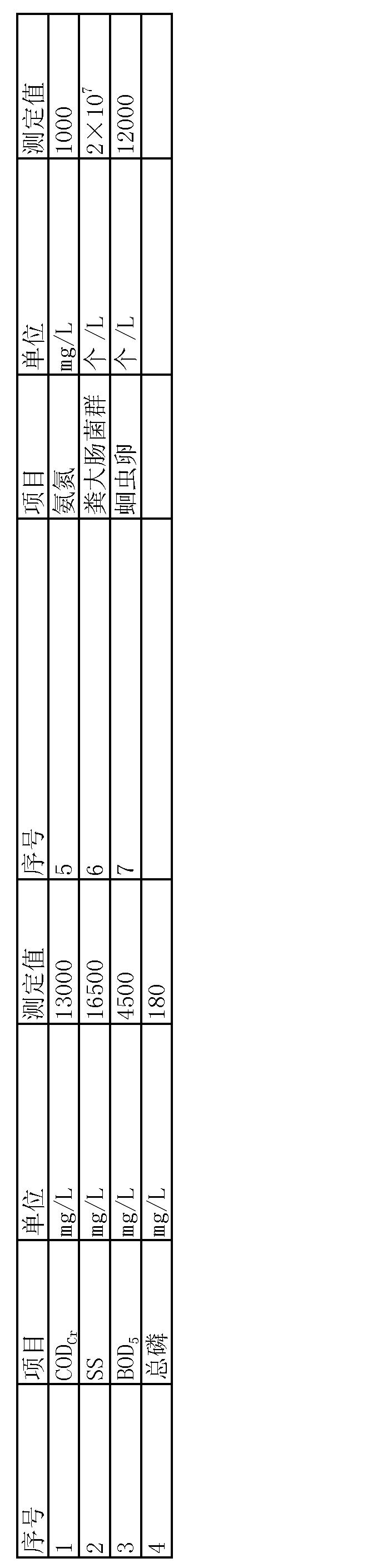 Figure CN103274571BD00091