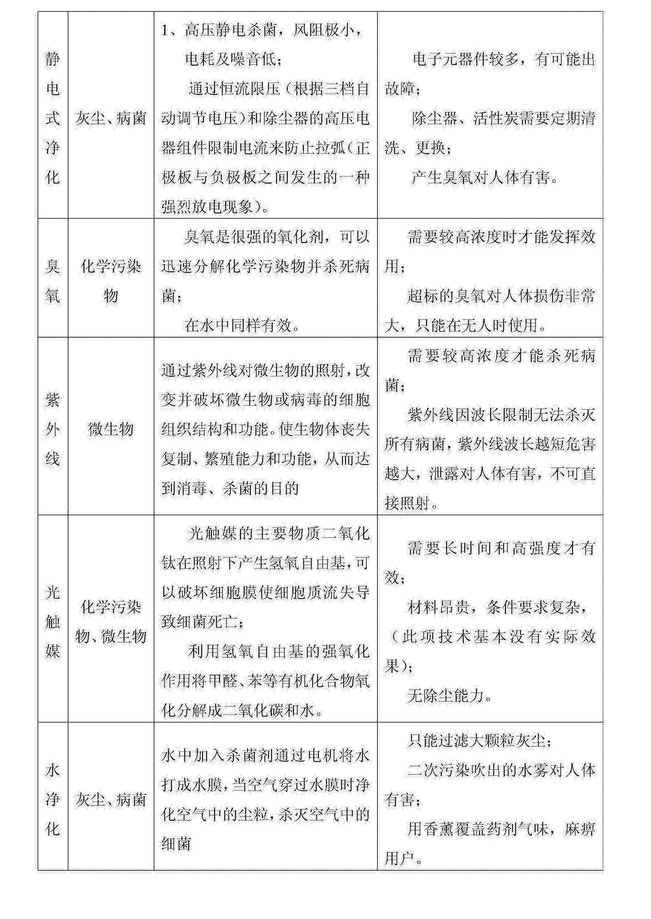 Figure CN104190167BD00041