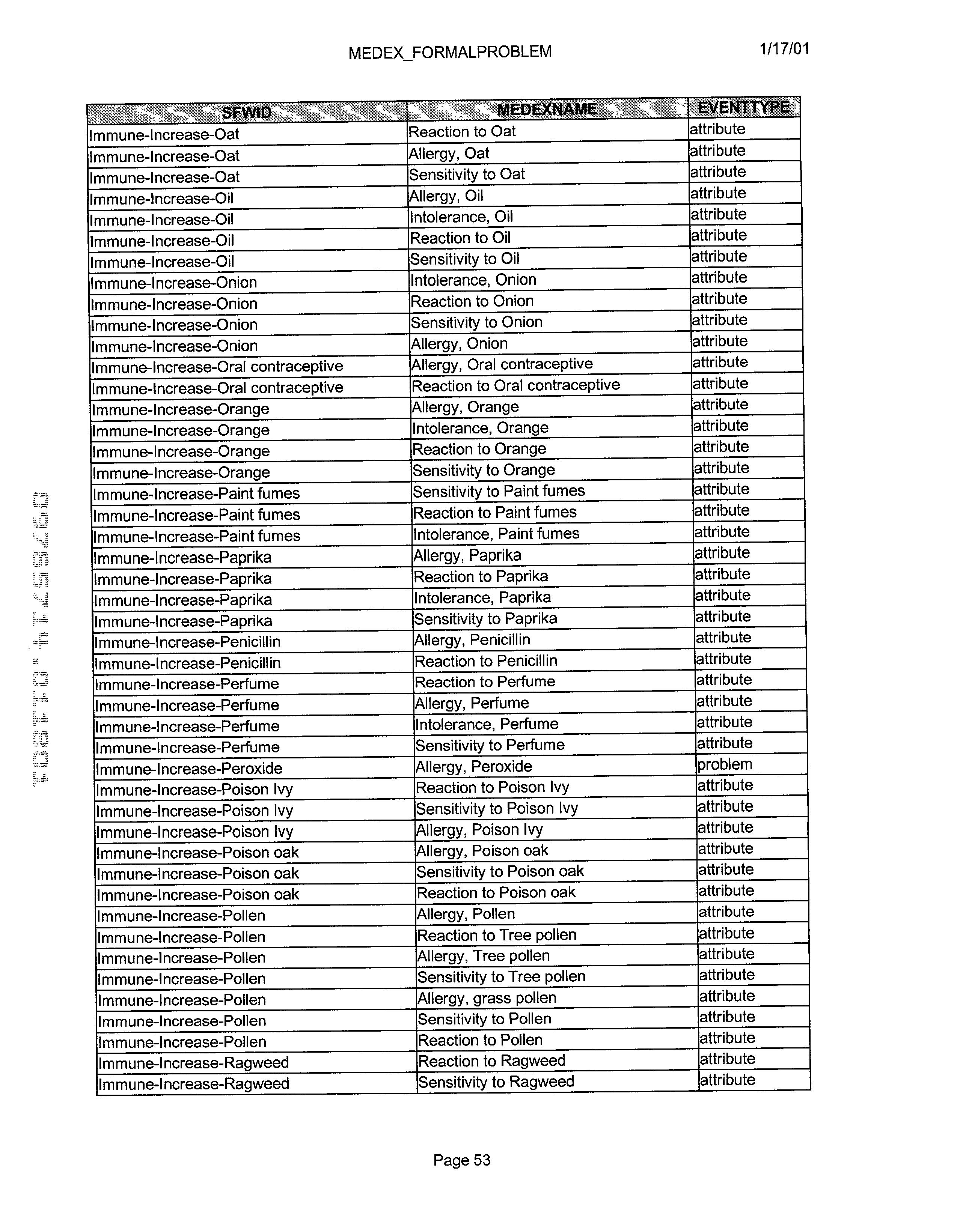 Figure US20030061072A1-20030327-P00782