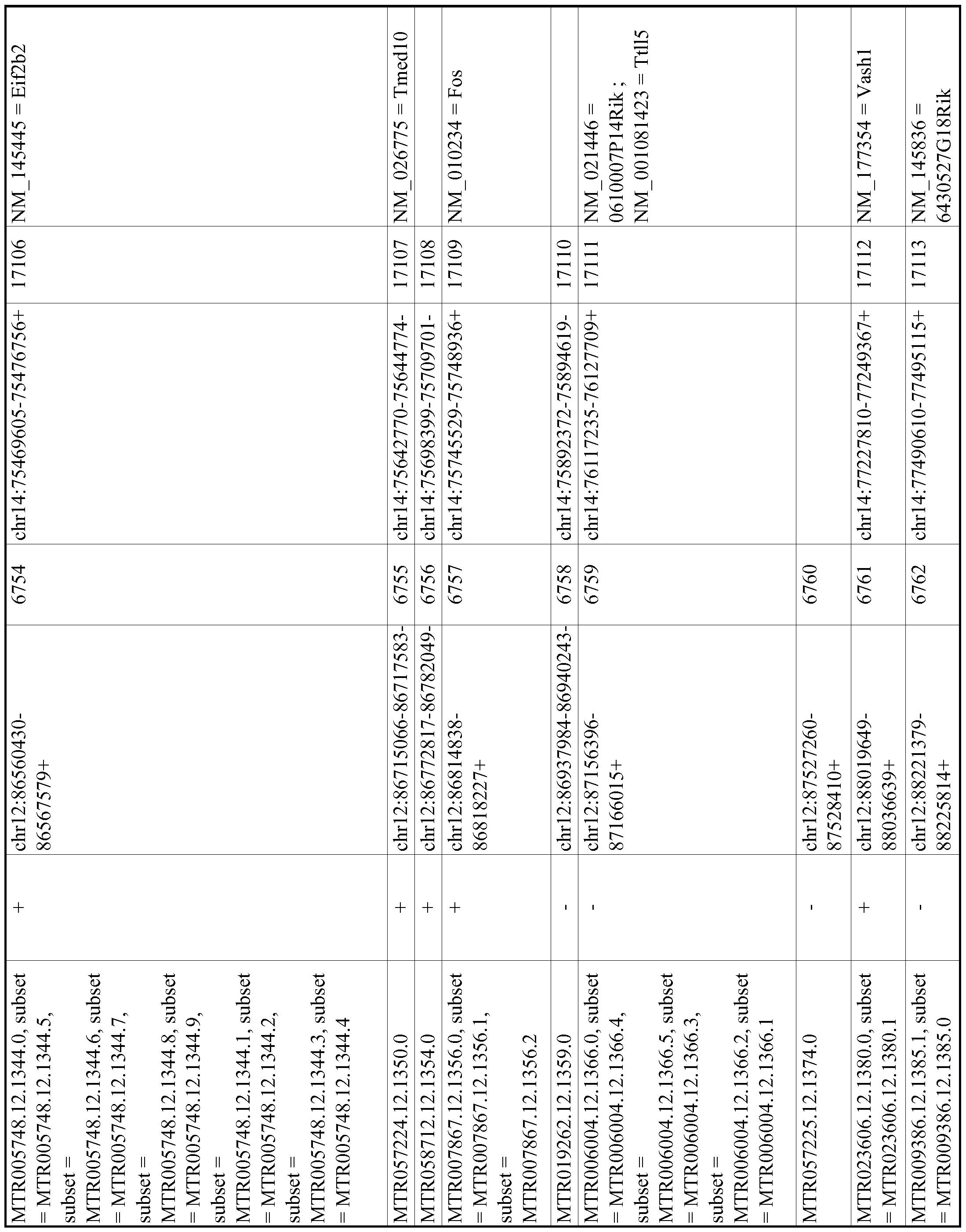 Figure imgf001204_0001