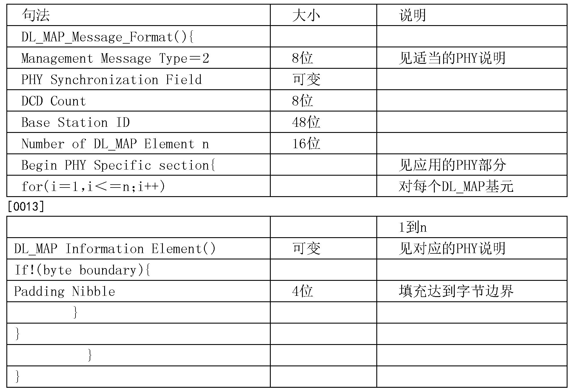 Figure CN102158914BD00061
