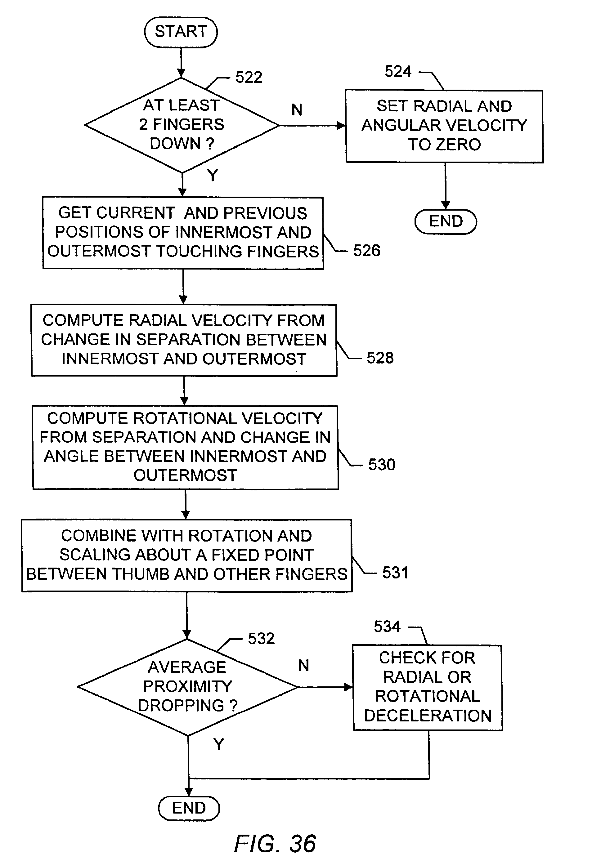 US B2 Multi touch contact tracking using predicted paths