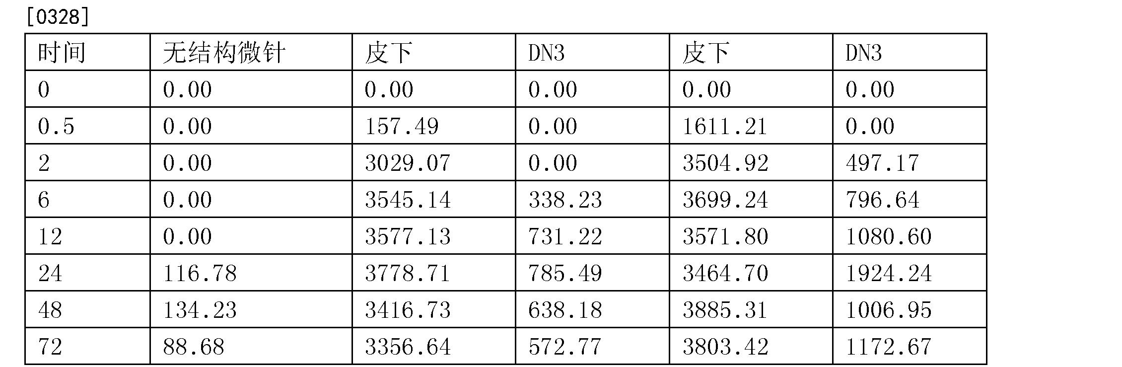 Figure CN102971037BD00321
