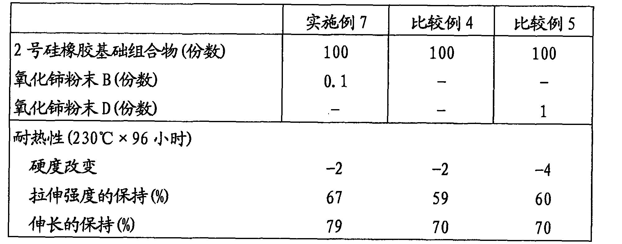 Figure CN101679747BD00093